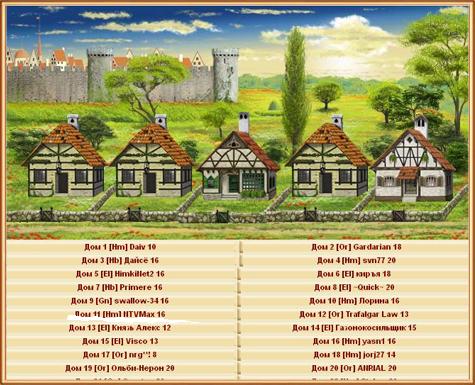 список частных домов в Арене